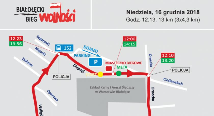 Bieganie, Białołęcki Wolności niedzielę Sprawdźcie utrudnienia drogach - zdjęcie, fotografia