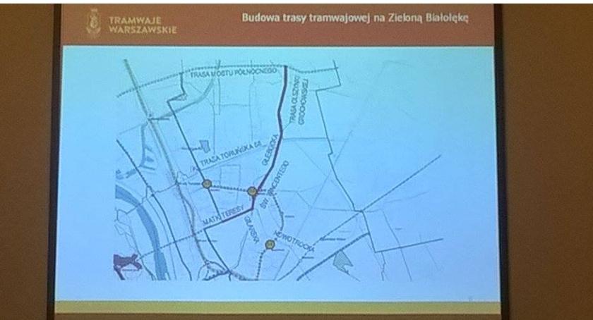 Zielona Białołęka Tramwaj Zmiany W Autobusach Co Planuje