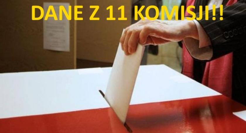 Wybory samorządowe, Wyniki wyborów samorządowych Dzielnicy Praga Południe - zdjęcie, fotografia