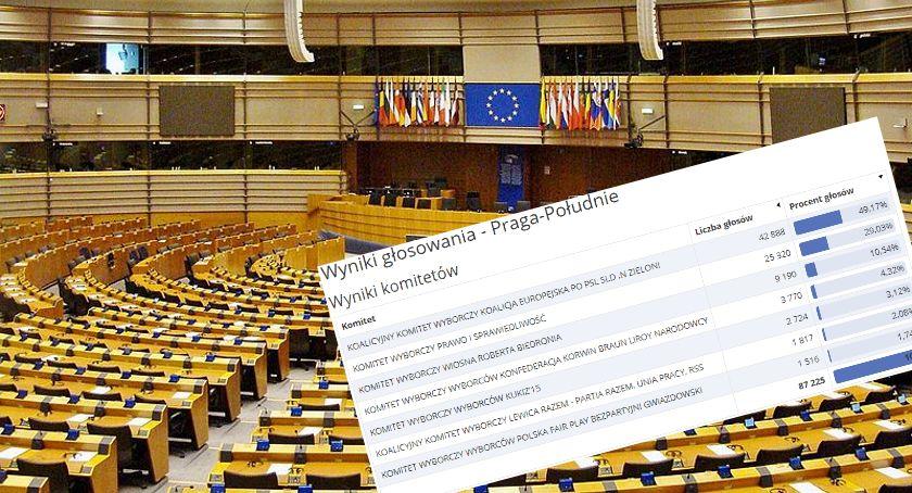 Samorząd, głosowała Praga Południe wyborach Parlamentu Europejskiego - zdjęcie, fotografia