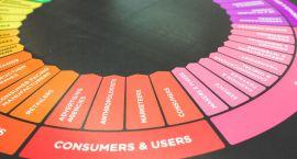 Marketing w sieci: jak to działa