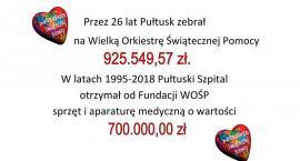 Sprzęt za 700 000 zł od WOŚP dla pułtuskiego szpitala