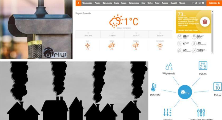 Inne Miejskie, Jakość powietrza mieście Wyniki pomiaru zanieczyszczeń - zdjęcie, fotografia