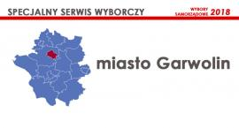 Kandydaci - Rada Miasta Garwolin