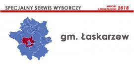 Kandydaci - Rada gminy Łaskarzew