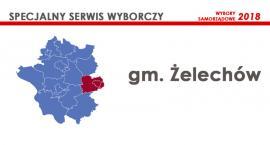 Kandydaci - Rada gminy Żelechów