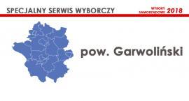 Kandydaci - Rada powiatu garwolińskiego