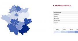 Ilu mieszkańców powiatu wzięło udział w wyborach?