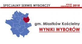 Nowi radni gminy Miastków Kościelny – wyniki oficjalne.