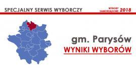 Nowi radni gminy Parysów wybrani - wyniki oficjalne