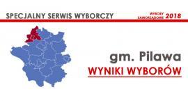 Nowi radni miasta Pilawa wybrani – wyniki oficjalne