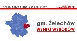 Nowi radni miasta Żelechów wybrani – wyniki oficjalne