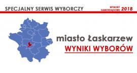 Nowi radni miasta Łaskarzew wybrani – wyniki oficjalne