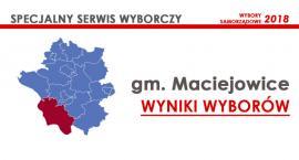 Nowi radni gminy Maciejowice - wyniki oficjalne