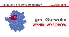 Nowi radni gminy Garwolin wybrani – wyniki oficjalne
