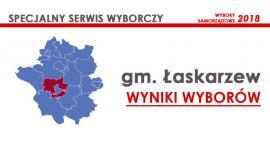 Nowi radni gminy Łaskarzew wybrani – wyniki oficjalne