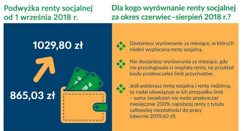 Społeczeństwo, Wyższa renta socjalna - zdjęcie, fotografia
