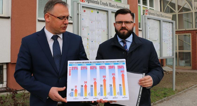Horrendalne opłaty za śmieci w Inowrocławiu