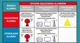 Zawyją syreny alarmowe