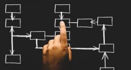Rozwój managera = rozwój firmy!
