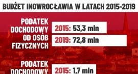 Stachowiak komentuje konferencję prasową Brejzy