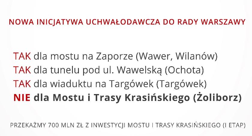 konsultacje, Lekceważą Żoliborz - zdjęcie, fotografia