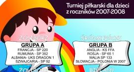 EURO  2016 – Nagrody