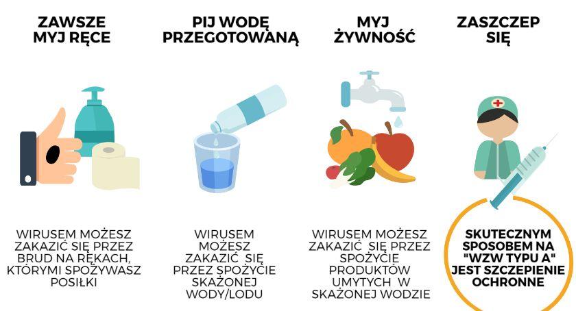 zdrowie i uroda, lipca Światowym Dniem Wirusowych Zapaleń Wątroby - zdjęcie, fotografia