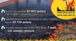 """Zambrowska straż apeluje - """"Stop pożarom traw!"""""""