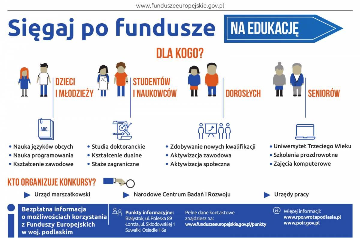 Fundusze Europejskie, Odkrywają rozwijają talenty - zdjęcie, fotografia