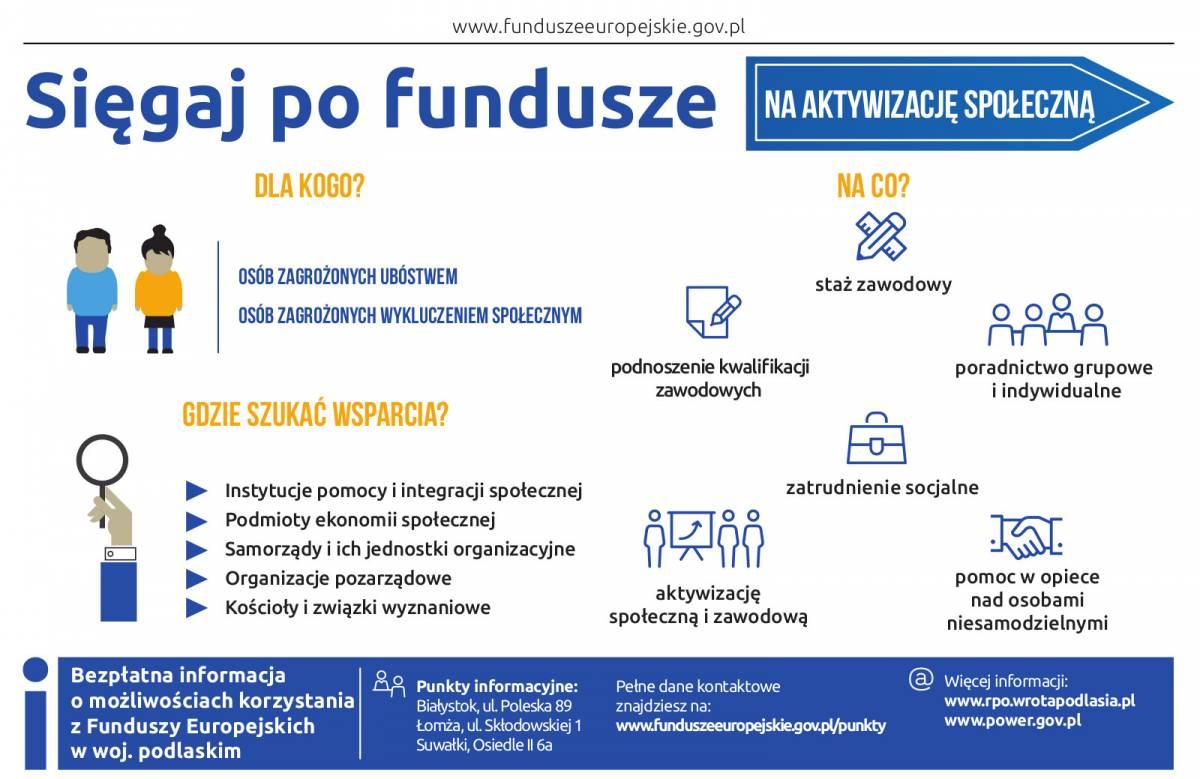 Fundusze Europejskie, skutecznie wrócić rynek pracy - zdjęcie, fotografia