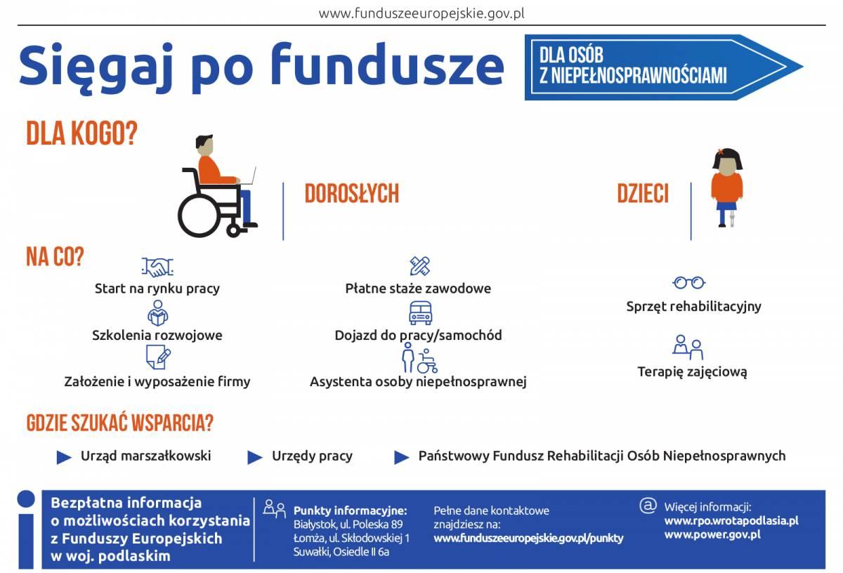 Fundusze Europejskie, Wyrównywanie szans rynku pracy - zdjęcie, fotografia