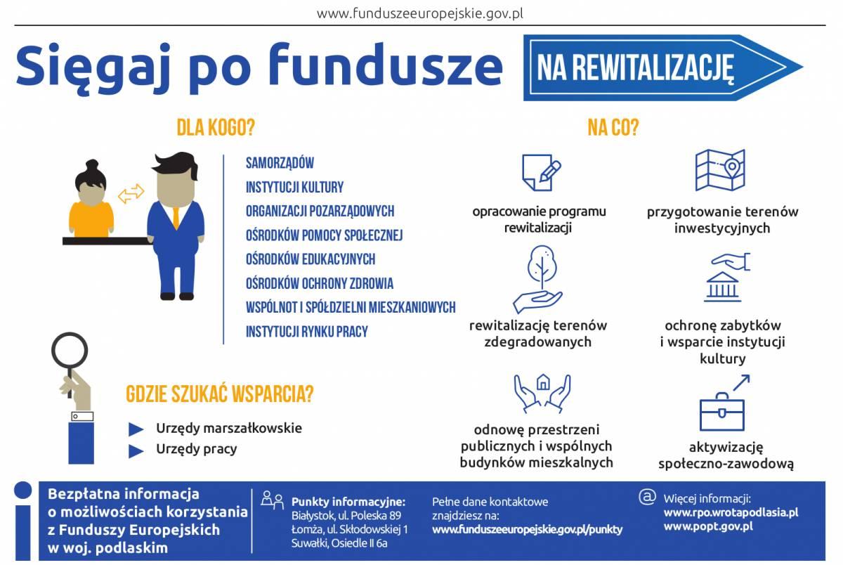 Fundusze Europejskie, Inwestycje społeczeństwo lokalne - zdjęcie, fotografia