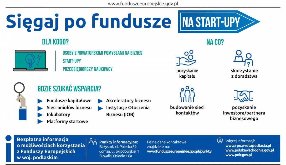 Fundusze Europejskie, Młodzi utalentowani wkraczają biznesu - zdjęcie, fotografia