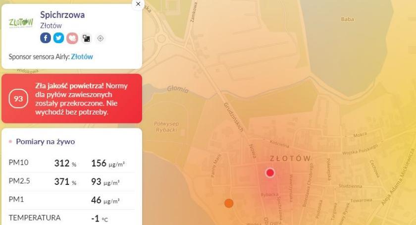 Zdrowie i szpital, Coraz gorsza jakość powietrza Złotowie - zdjęcie, fotografia