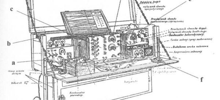 Regulaminy instrukcje wojskowe, Radiostacja polowa - zdjęcie, fotografia