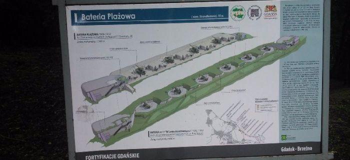 Bunkry i fortyfikacje, Bateria Plażowa Gdańsk Brzeźno - zdjęcie, fotografia