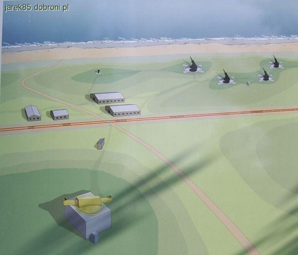 Bunkry i fortyfikacje, Obiekty Militarne Półwyspu Helskiego - zdjęcie, fotografia