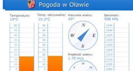 Stacja pogodowa w Oławie już działa