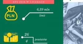 Ponad 6 mln zł dla dolnośląskich powiatów