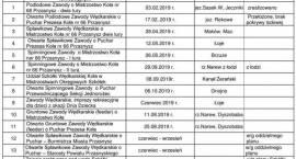 Plan zawodów wędkarskich Koła nr 66 Przasnysz na 2019r