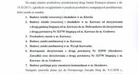 Gmina Przasnysz prosi o poparcie w sprawie modernizacji drogi wojewódzkiej nr 544