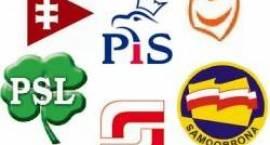 Sondaż GW: PiS wygrywa na Mazowszu