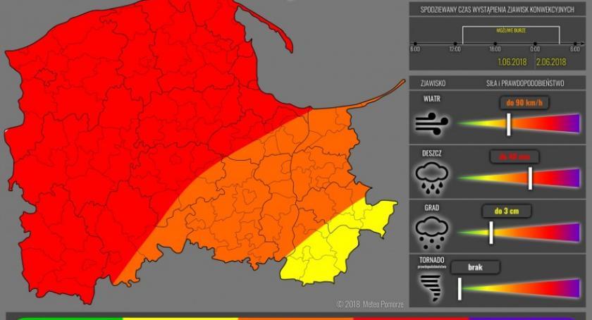 Ostrzeżenia pogodowe, Synoptycy ostrzegają przed burzami gradem - zdjęcie, fotografia