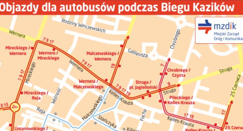 Komunikaty i ogłoszenia, Utrudnienia objazdy autobusów podczas Biegu Kazików - zdjęcie, fotografia