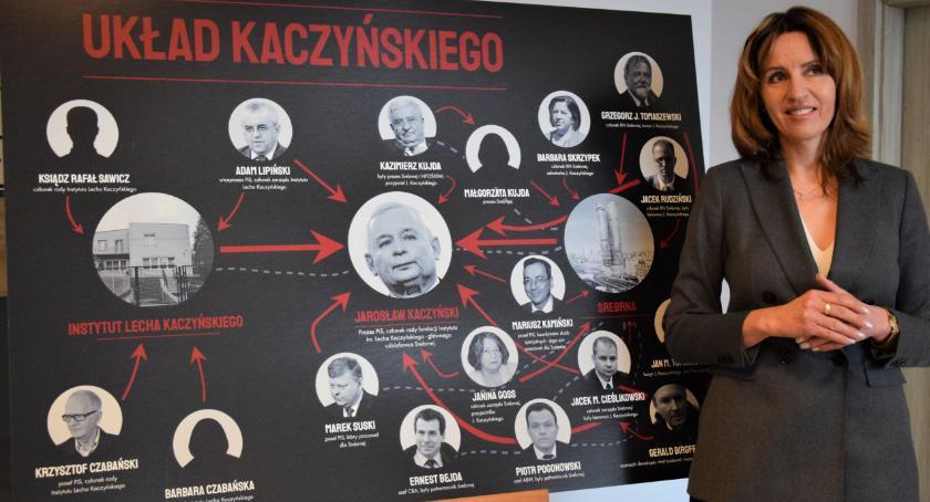 """Polityka Krajowa, Posłanka Białkowska """"Układzie Kaczyńskiego"""" Prawda zawsze wyjdzie - zdjęcie, fotografia"""