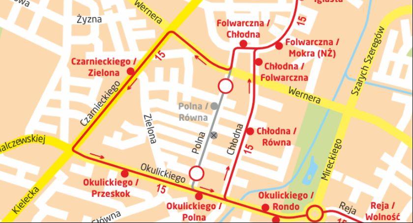 Komunikaty i ogłoszenia, Zmiany ruchu kołowym kursowaniu linii Kapturze - zdjęcie, fotografia