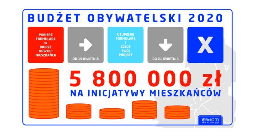 Informacje z Radomia i okolic , Budżet Obywatelski ponad wniosków - zdjęcie, fotografia