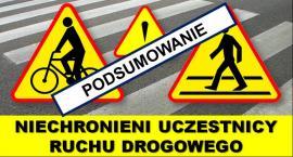 Działania NURD na radomskich drogach - podsumowanie