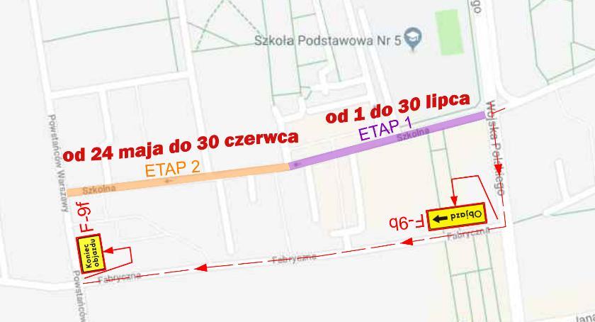 Inwestycje , Przebudowa ulicy Szkolnej - zdjęcie, fotografia